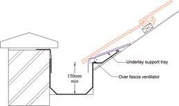 Detailing Roof Tile Association Roof Tile Association