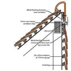 Design Detail To Mansard Monopitch Timber Frame Amp Dormer