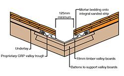 Design Details Valleys Roof Tile Association Roof Tile