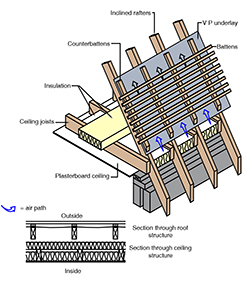 roof-substructure-4_250x281