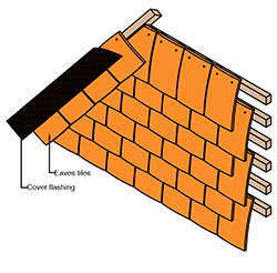 Sussex Cutting Amp Soldier Course Roof Tile Association