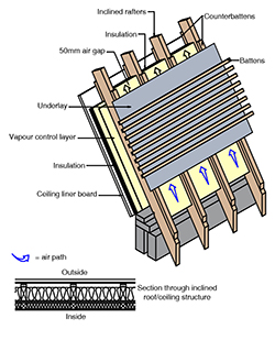 roof-substructure-5_250x281